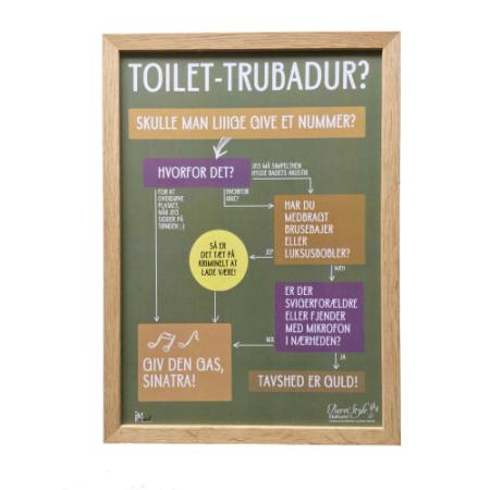 A4 plakat i ramme, Toilet-trubadur