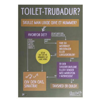 plakat toilet